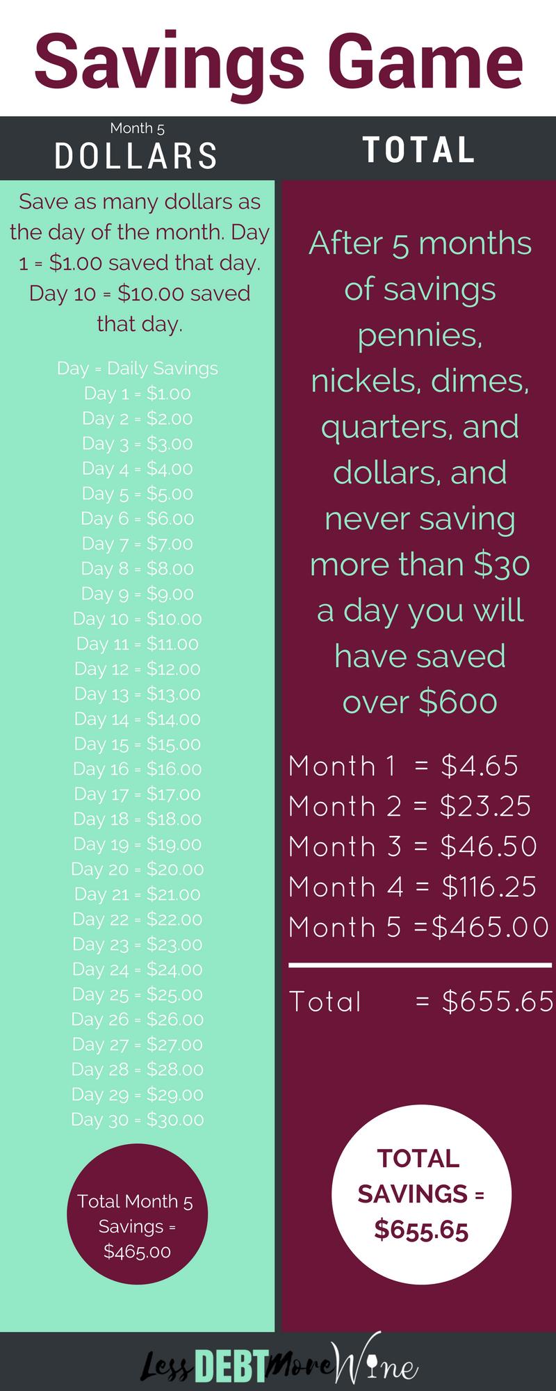 build savings | savings game