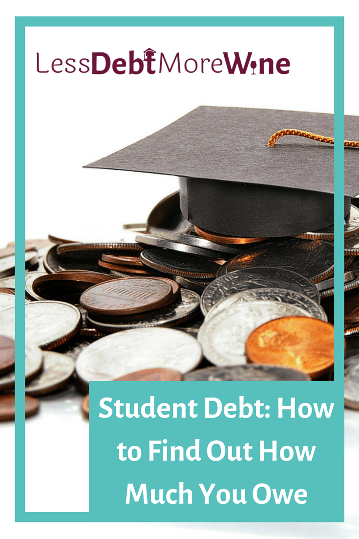 I know that thinking about your student debt isn't fun, but it is important to know the details so you can formulate a plan to pay your loans back.