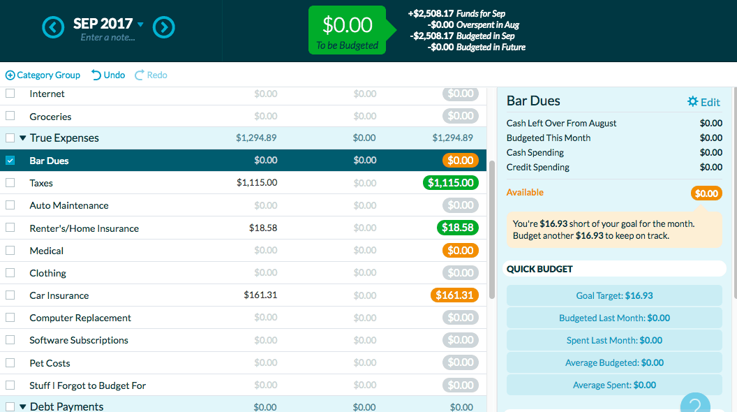 ynab | try ynab | how to use YNAB  | how to budget